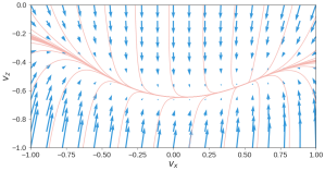 PhasePlot-plate-th5